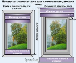 Принципы замеров окна для изготовления римских штор