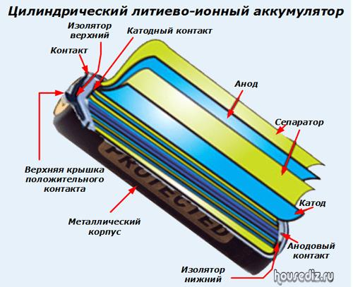 Как сделать батарею литий ионных аккумуляторов своими руками