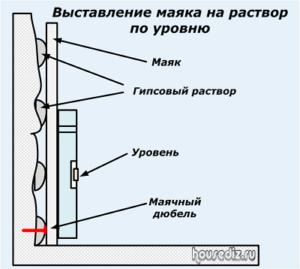 Выставление маяка на раствор по уровню