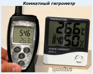 Комнатный гигрометр