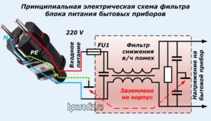 Принципиальная электрическая схема фильтра блока питания бытовых приборов