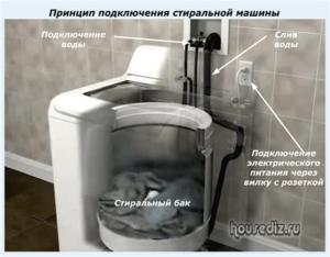 Принцип подключения стиральной машины
