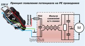 Принцип появления потенциала на РЕ проводнике