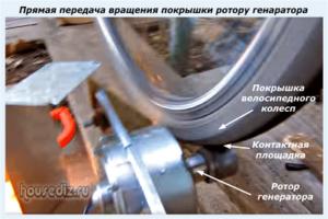 Прямая передача вращения-покрышки ротору генаратора