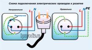 Схема подключения электрических проводов к розетке