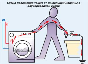 Схема поражения током от стиральной машины в двухпроводной схеме