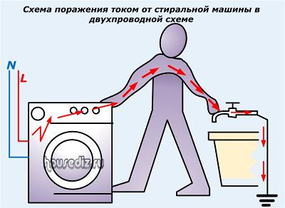 Заземление своими руками стиральной машины 131