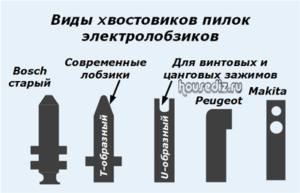 Виды хвостовиков пилок электролобзиков