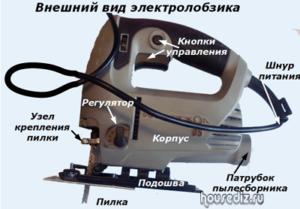 Внешний вид электролобзика