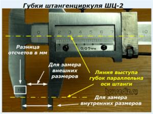 Губки штангенциркуля ШЦ-2