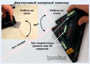 Двухлучевой лазерный нивелир