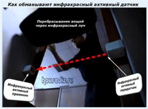 Как обманывают инфракрасный активный датчик