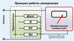 Принцип наботы амперметра