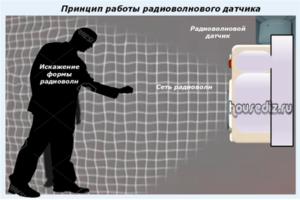 Принцип работы радиоволнового датчика