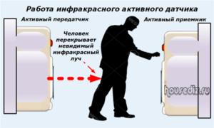 Работа инфракрасного активного датчика