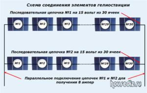 Схема соединения элементов гелиостанции