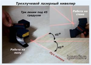 Трехлучевой лазерный нивелир