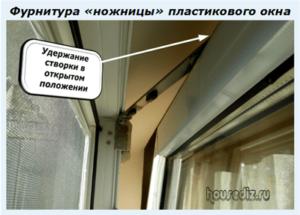 Фурнитура «ножницы» пластикового окна
