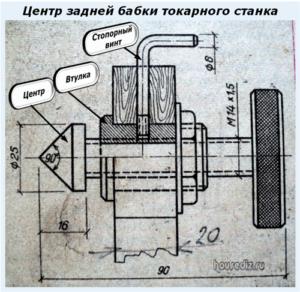 Центр задней бабки токарного станка