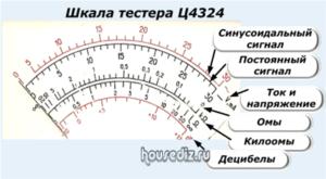 Шкала тестера Ц4324