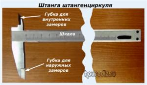 Штанга штангенциркуля