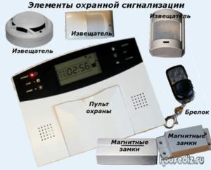 Элементы охранной сигнализации