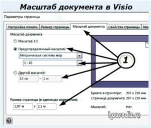 Масштаб документа в Visio
