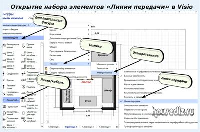 Открытие набора элементов «Линии передачи» в Visio