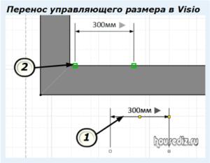 Перенос управляющего размера в Visio