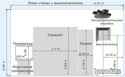 План стены с выключателем
