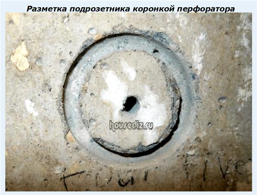 Разметка подрозетника коронкой перфоратора