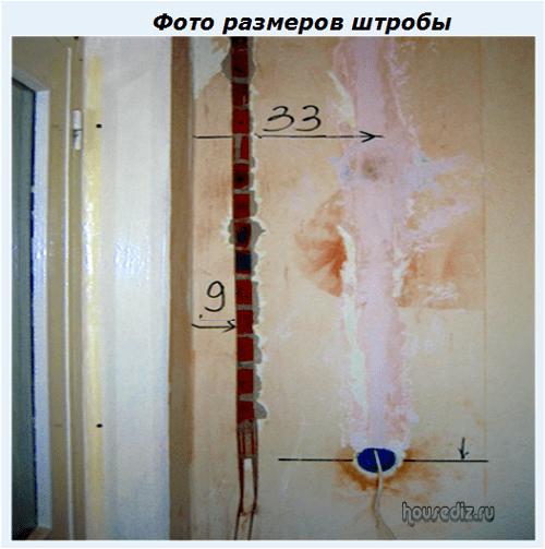 Фото размеров штробы