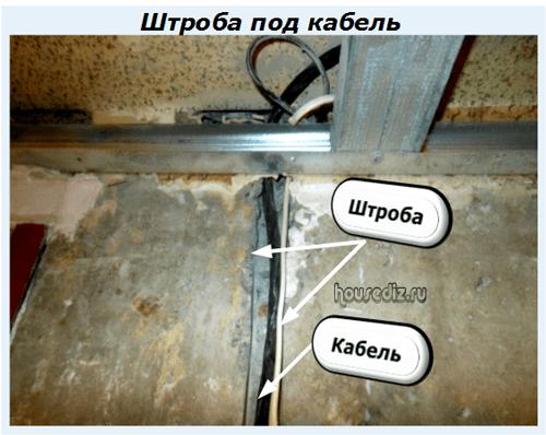 Штроба под кабель