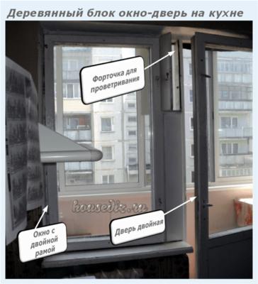 Деревянный блок окно-дверь на кухне