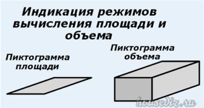 Расчет высоты объекта