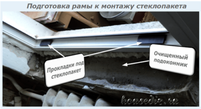 Подготовка рамы к монтажу стеклопакета