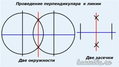 Проведение перпендикуляра- к линии