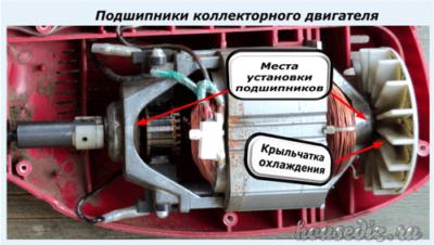 Подшипники коллекторного двигателя