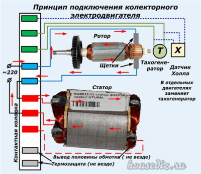 Принцип подключения электродвигателя болгарки