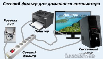 Сетевой фильтр для домашнего компьютера