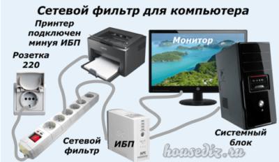 Сетевой фильтр для компьютера