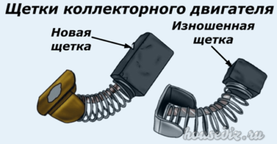 Щетки коллекторного двигателя