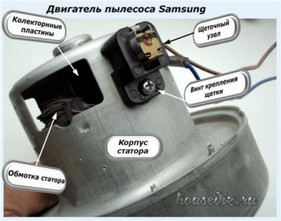 Двигактель пылесоса Samsung