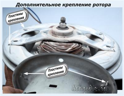 Дополнительное крепление ротора