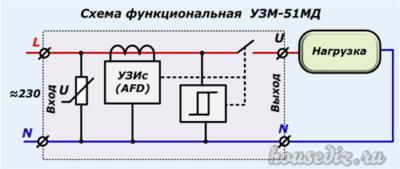 Схема функциональная УЗМ-51МД