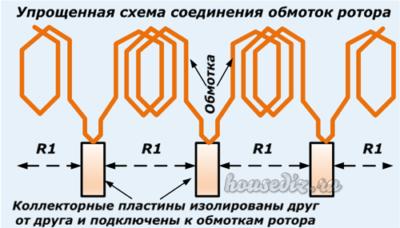 Упрощенная схема соединения обмоток ротора