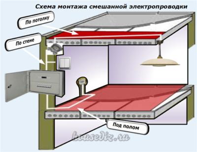 Схема монтажа смешанной электропроводки