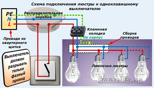 Чем опасна контрольная лампа и как происходит проверка тока ею  Схема подключения люстры Название Контрольная лампа