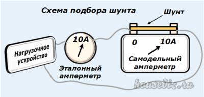 Схема подбора шунта