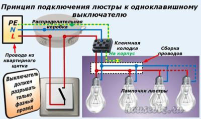 Как подключить люстру к выключателю